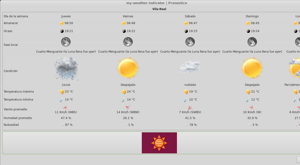 My weather indicator en Linux