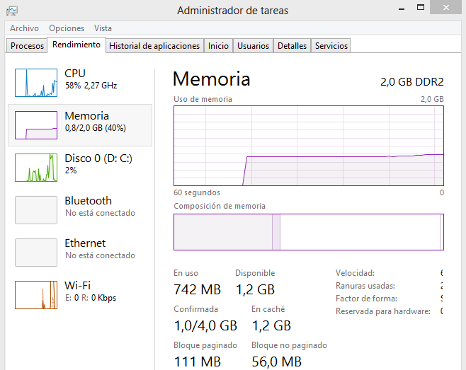 Administrador de tareas Windows 8 rendimiento width= height=